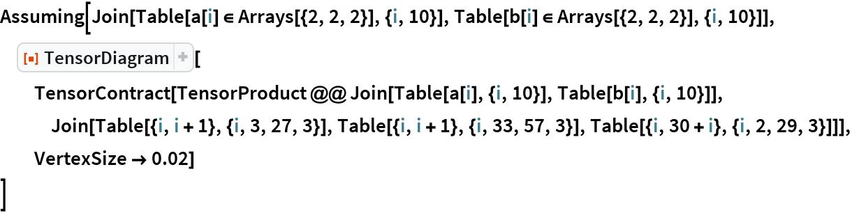 "Assuming[Join[Table[a[i] \[Element] Arrays[{2, 2, 2}], {i, 10}], Table[b[i] \[Element] Arrays[{2, 2, 2}], {i, 10}]],  ResourceFunction[""TensorDiagram""][   TensorContract[    TensorProduct @@ Join[Table[a[i], {i, 10}], Table[b[i], {i, 10}]], Join[Table[{i, i + 1}, {i, 3, 27, 3}], Table[{i, i + 1}, {i, 33, 57, 3}], Table[{i, 30 + i}, {i, 2, 29, 3}]]], VertexSize -> 0.02]  ]"
