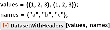 """values = {{1, 2, 3}, {1, 2, 3}}; names = {""""a"""", """"b"""", """"c""""}; ResourceFunction[""""DatasetWithHeaders""""][values, names]"""
