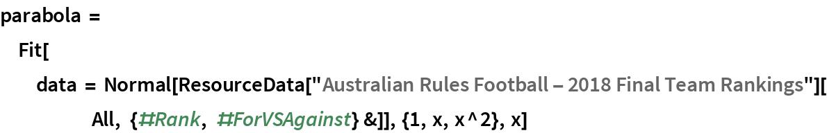 "parabola = Fit[data = Normal[ResourceData[       ""Australian Rules Football - 2018 Final Team Rankings""][      All, {#Rank, #ForVSAgainst} &]], {1, x, x^2}, x]"