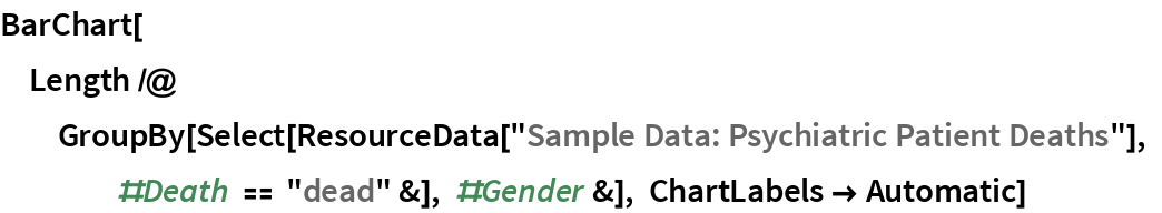 """BarChart[Length /@ GroupBy[Select[     ResourceData[      """"Sample Data: Psychiatric Patient Deaths""""], #Death == """"dead"""" &], #Gender &], ChartLabels -> Automatic]"""