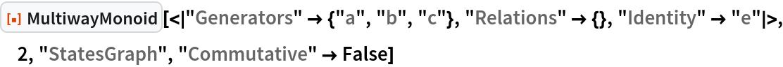 "ResourceFunction[  ""MultiwayMonoid""][<|""Generators"" -> {""a"", ""b"", ""c""}, ""Relations"" -> {}, ""Identity"" -> ""e""|>, 2, ""StatesGraph"", ""Commutative"" -> False]"