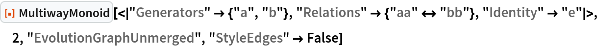 "ResourceFunction[  ""MultiwayMonoid""][<|""Generators"" -> {""a"", ""b""}, ""Relations"" -> {""aa"" <-> ""bb""}, ""Identity"" -> ""e""|>, 2, ""EvolutionGraphUnmerged"", ""StyleEdges"" -> False]"