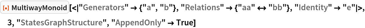 """ResourceFunction[  """"MultiwayMonoid""""][<