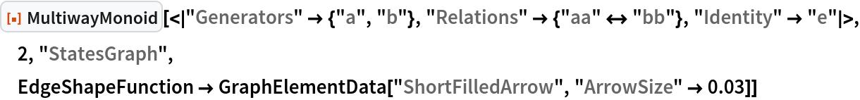 "ResourceFunction[  ""MultiwayMonoid""][<|""Generators"" -> {""a"", ""b""}, ""Relations"" -> {""aa"" <-> ""bb""}, ""Identity"" -> ""e""|>, 2, ""StatesGraph"", EdgeShapeFunction -> GraphElementData[""ShortFilledArrow"", ""ArrowSize"" -> 0.03]]"