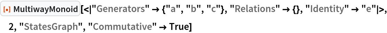 "ResourceFunction[  ""MultiwayMonoid""][<|""Generators"" -> {""a"", ""b"", ""c""}, ""Relations"" -> {}, ""Identity"" -> ""e""|>, 2, ""StatesGraph"", ""Commutative"" -> True]"