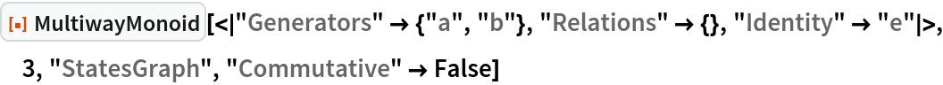 "ResourceFunction[  ""MultiwayMonoid""][<|""Generators"" -> {""a"", ""b""}, ""Relations"" -> {}, ""Identity"" -> ""e""|>, 3, ""StatesGraph"", ""Commutative"" -> False]"