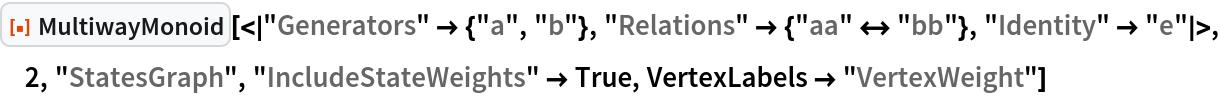 "ResourceFunction[  ""MultiwayMonoid""][<|""Generators"" -> {""a"", ""b""}, ""Relations"" -> {""aa"" <-> ""bb""}, ""Identity"" -> ""e""|>, 2, ""StatesGraph"", ""IncludeStateWeights"" -> True, VertexLabels -> ""VertexWeight""]"