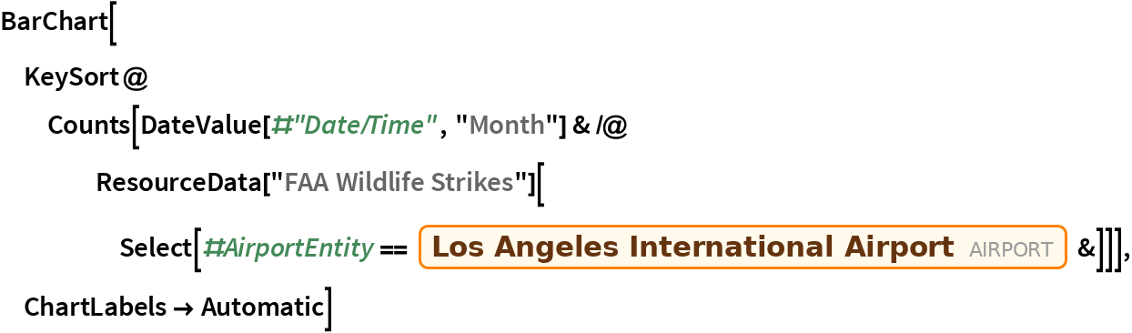 """BarChart[KeySort@   Counts[DateValue[#""""Date/Time"""", """"Month""""] & /@ ResourceData[""""FAA Wildlife Strikes""""][      Select[#AirportEntity == Entity[""""Airport"""", """"KLAX""""] &]]], ChartLabels -> Automatic]"""