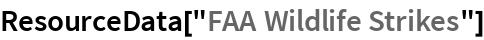 "ResourceData[""FAA Wildlife Strikes""]"