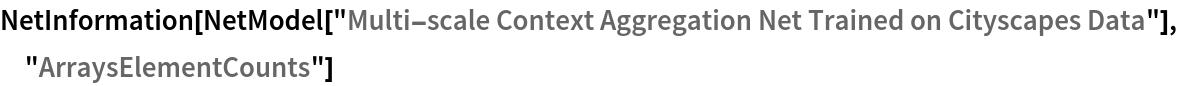 "NetInformation[  NetModel[""Multi-scale Context Aggregation Net Trained on Cityscapes \ Data""], ""ArraysElementCounts""]"