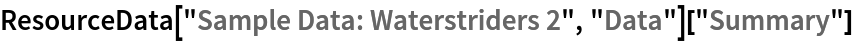 "ResourceData[\!\(\* TagBox[""\""\<Sample Data: Waterstriders 2\>\"""", #& , BoxID -> ""ResourceTag-Sample Data: Waterstriders 2-Input"", AutoDelete->True]\), ""Data""][""Summary""]"