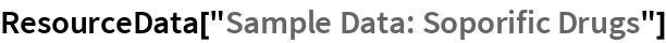 "ResourceData[""Sample Data: Soporific Drugs""]"