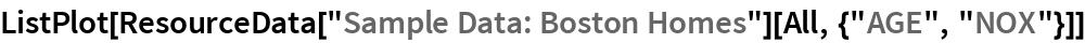 "ListPlot[ResourceData[""Sample Data: Boston Homes""][   All, {""AGE"", ""NOX""}]]"