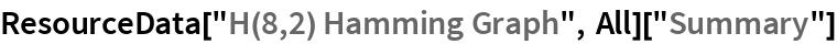 "ResourceData[""H(8,2) Hamming Graph"", All][""Summary""]"