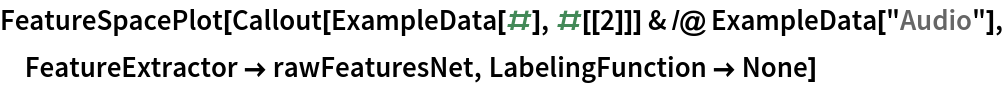 "FeatureSpacePlot[  Callout[ExampleData[#], #[[2]]] & /@ ExampleData[""Audio""], FeatureExtractor -> rawFeaturesNet, LabelingFunction -> None]"