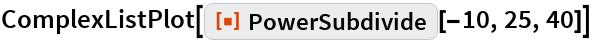 "ComplexListPlot[ResourceFunction[""PowerSubdivide""][-10, 25, 40]]"