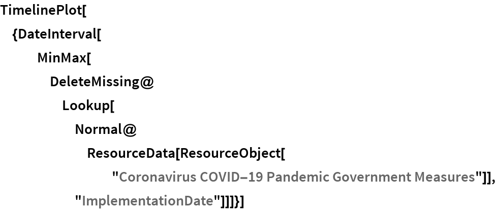 "TimelinePlot[{DateInterval[    MinMax[DeleteMissing@Lookup[Normal@ResourceData[ ResourceObject[""Coronavirus COVID-19 Pandemic Government Measures""]], ""ImplementationDate""]]]}]"