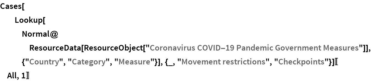 "Cases[Lookup[Normal@ResourceData[ ResourceObject[      ""Coronavirus COVID-19 Pandemic Government Measures""]], \ {""Country"", ""Category"", ""Measure""}], {_, ""Movement restrictions"", ""Checkpoints""}][[All, 1]]"