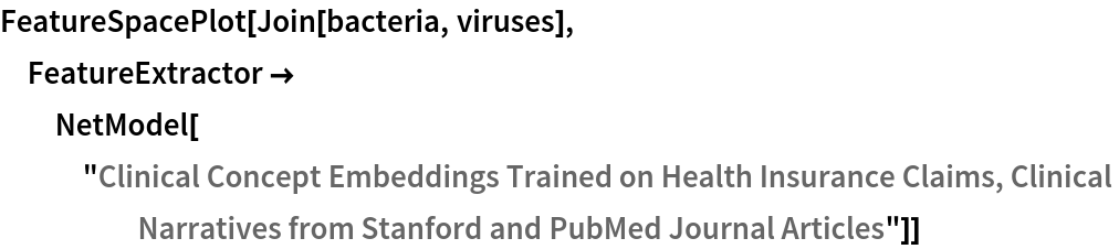 """FeatureSpacePlot[Join[bacteria, viruses], FeatureExtractor -> NetModel[""""Clinical Concept Embeddings Trained on Health Insurance \ Claims, Clinical Narratives from Stanford and PubMed Journal \ Articles""""]]"""