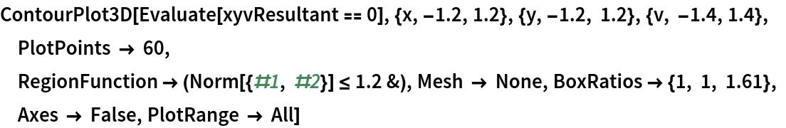 ContourPlot3D[  Evaluate[xyvResultant == 0], {x, -1.2, 1.2}, {y, -1.2, 1.2}, {v, -1.4, 1.4}, PlotPoints -> 60,  RegionFunction -> (Norm[{#1, #2}] <= 1.2 &), Mesh -> None, BoxRatios -> {1, 1, 1.61}, Axes -> False, PlotRange -> All]