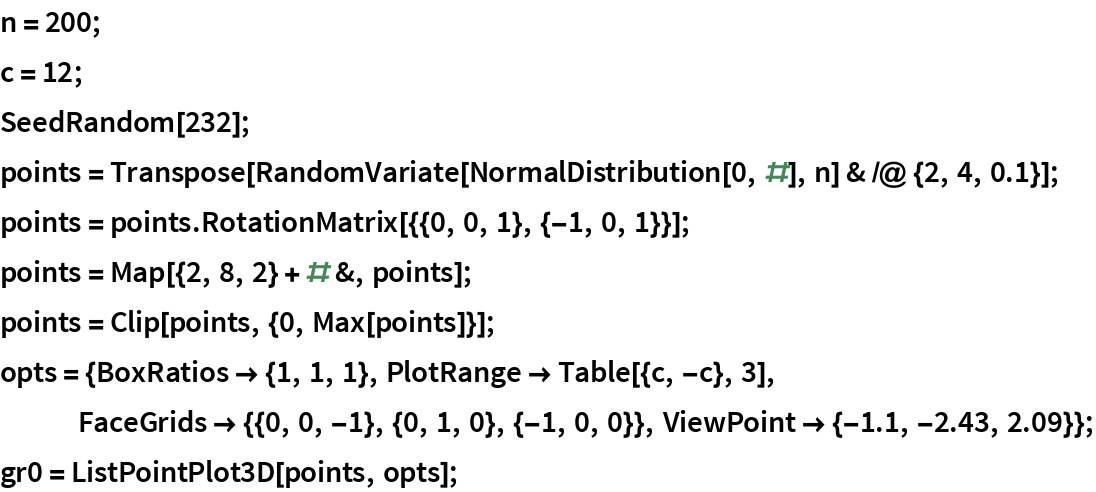 n = 200; c = 12; SeedRandom[232]; points = Transpose[    RandomVariate[NormalDistribution[0, #], n] & /@ {2, 4, 0.1}]; points = points.RotationMatrix[{{0, 0, 1}, {-1, 0, 1}}]; points = Map[{2, 8, 2} + # &, points]; points = Clip[points, {0, Max[points]}]; opts = {BoxRatios -> {1, 1, 1}, PlotRange -> Table[{c, -c}, 3], FaceGrids -> {{0, 0, -1}, {0, 1, 0}, {-1, 0, 0}}, ViewPoint -> {-1.1, -2.43, 2.09}}; gr0 = ListPointPlot3D[points, opts];