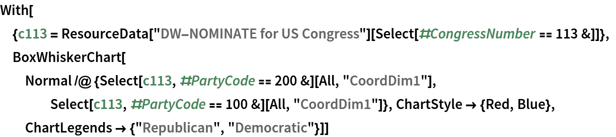 """With[{c113 = ResourceData[""""DW-NOMINATE for US Congress""""][     Select[#CongressNumber == 113 &]]}, BoxWhiskerChart[   Normal /@ {Select[c113, #PartyCode == 200 &][All, """"CoordDim1""""], Select[c113, #PartyCode == 100 &][All, """"CoordDim1""""]}, ChartStyle -> {Red, Blue}, ChartLegends -> {""""Republican"""", """"Democratic""""}]]"""