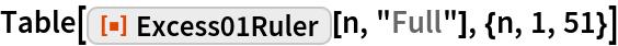 """Table[ResourceFunction[""""Excess01Ruler""""][n, """"Full""""], {n, 1, 51}]"""