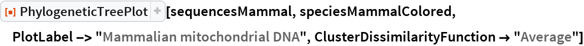 "ResourceFunction[  ""PhylogeneticTreePlot""][sequencesMammal, speciesMammalColored, PlotLabel -> ""Mammalian mitochondrial DNA"", ClusterDissimilarityFunction -> ""Average""]"