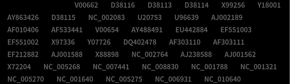 "genomesMammal = {""V00662"", ""D38116"", ""D38113"", ""D38114"", ""X99256"", ""Y18001"", ""AY863426"", ""D38115"", ""NC_002083"", ""U20753"", ""U96639"", ""AJ002189"", ""AF010406"", ""AF533441"", ""V00654"", ""AY488491"", ""EU442884"", ""EF551003"", ""EF551002"", ""X97336"", ""Y07726"", ""DQ402478"", ""AF303110"", ""AF303111"", ""EF212882"", ""AJ001588"", ""X88898"", ""NC_002764"", ""AJ238588"", ""AJ001562"", ""X72204"", ""NC_005268"", ""NC_007441"", ""NC_008830"", ""NC_001788"", ""NC_001321"", ""NC_005270"", ""NC_001640"", ""NC_005275"", ""NC_006931"", ""NC_010640""};"