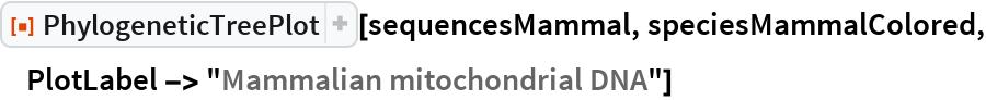 "ResourceFunction[  ""PhylogeneticTreePlot""][sequencesMammal, speciesMammalColored, PlotLabel -> ""Mammalian mitochondrial DNA""]"