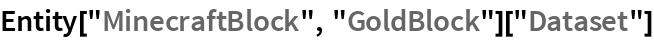 """Entity[""""MinecraftBlock"""", """"GoldBlock""""][""""Dataset""""]"""