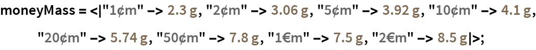 "moneyMass = <|""1¢m"" -> Quantity[2.3, ""Grams""], ""2¢m"" -> Quantity[3.06, ""Grams""], ""5¢m"" -> Quantity[3.92, ""Grams""],     ""10¢m"" -> Quantity[4.1, ""Grams""], ""20¢m"" -> Quantity[5.74, ""Grams""], ""50¢m"" -> Quantity[7.8, ""Grams""], ""1€m"" -> Quantity[7.5, ""Grams""], ""2€m"" -> Quantity[8.5, ""Grams""]|>;"