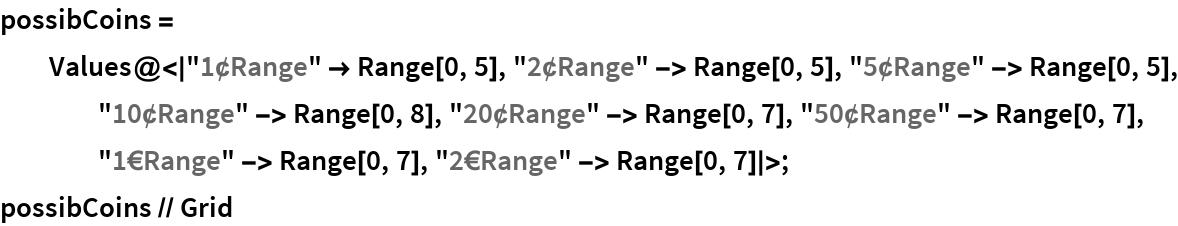 "possibCoins = Values@<|""1¢Range"" -> Range[0, 5], ""2¢Range"" -> Range[0, 5], ""5¢Range"" -> Range[0, 5], ""10¢Range"" -> Range[0, 8], ""20¢Range"" -> Range[0, 7], ""50¢Range"" -> Range[0, 7], ""1€Range"" -> Range[0, 7], ""2€Range"" -> Range[0, 7]|>; possibCoins // Grid"
