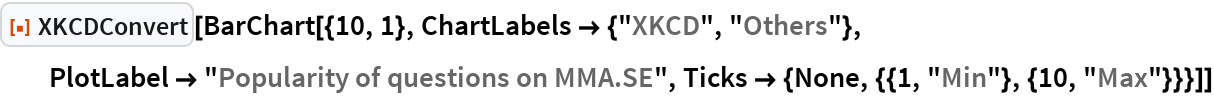 """ResourceFunction[""""XKCDConvert""""][  BarChart[{10, 1}, ChartLabels -> {""""XKCD"""", """"Others""""}, PlotLabel -> """"Popularity of questions on MMA.SE"""", Ticks -> {None, {{1, """"Min""""}, {10, """"Max""""}}}]]"""