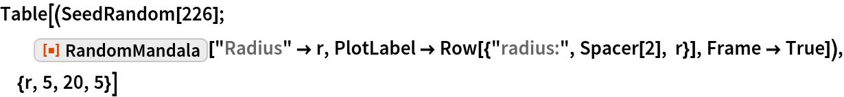 "Table[(SeedRandom[226]; ResourceFunction[""RandomMandala""][""Radius"" -> r, PlotLabel -> Row[{""radius:"", Spacer[2], r}], Frame -> True]), {r, 5, 20, 5}]"