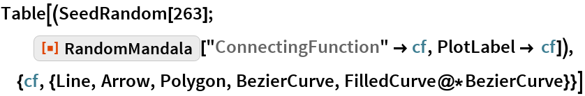 "Table[(SeedRandom[263]; ResourceFunction[""RandomMandala""][""ConnectingFunction"" -> cf, PlotLabel -> cf]), {cf, {Line, Arrow, Polygon, BezierCurve, FilledCurve@*BezierCurve}}]"
