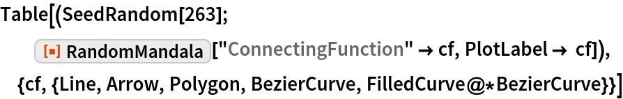 "Table[(SeedRandom[263]; ResourceFunction[""RandomMandala""][""ConnectingFunction"" -> cf, PlotLabel -> cf]), {cf, {Line, Arrow, Polygon, BezierCurve, FilledCurve@*BezierCurve}}]"