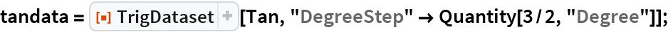 "tandata = ResourceFunction[""TrigDataset""][Tan, ""DegreeStep"" -> Quantity[3/2, ""Degree""]];"
