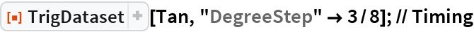 """ResourceFunction[""""TrigDataset""""][Tan, """"DegreeStep"""" -> 3/8]; // Timing"""