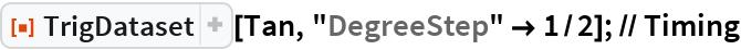 """ResourceFunction[""""TrigDataset""""][Tan, """"DegreeStep"""" -> 1/2]; // Timing"""