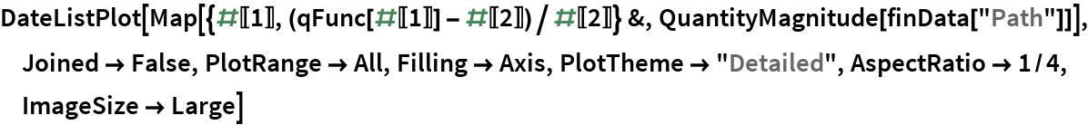 "DateListPlot[  Map[{#[[1]], (qFunc[#[[1]]] - #[[2]])/#[[2]]} &, QuantityMagnitude[finData[""Path""]]], Joined -> False, PlotRange -> All, Filling -> Axis, PlotTheme -> ""Detailed"", AspectRatio -> 1/4, ImageSize -> Large]"