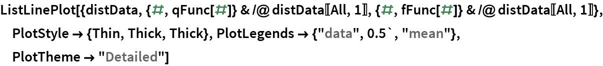 "ListLinePlot[{distData, {#, qFunc[#]} & /@ distData[[All, 1]], {#, fFunc[#]} & /@ distData[[All, 1]]}, PlotStyle -> {Thin, Thick, Thick}, PlotLegends -> {""data"", 0.5`, ""mean""}, PlotTheme -> ""Detailed""]"