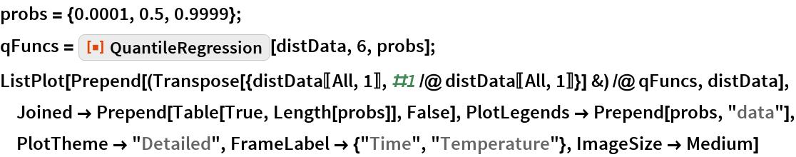 "probs = {0.0001, 0.5, 0.9999}; qFuncs = ResourceFunction[""QuantileRegression""][distData, 6, probs]; ListPlot[Prepend[(Transpose[{distData[[All, 1]], #1 /@ distData[[All, 1]]}] &) /@ qFuncs, distData], Joined -> Prepend[Table[True, Length[probs]], False], PlotLegends -> Prepend[probs, ""data""], PlotTheme -> ""Detailed"", FrameLabel -> {""Time"", ""Temperature""}, ImageSize -> Medium]"