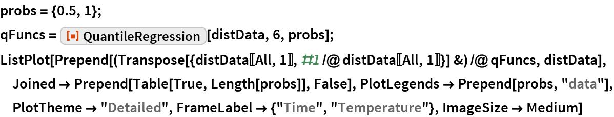 "probs = {0.5, 1}; qFuncs = ResourceFunction[""QuantileRegression""][distData, 6, probs]; ListPlot[Prepend[(Transpose[{distData[[All, 1]], #1 /@ distData[[All, 1]]}] &) /@ qFuncs, distData], Joined -> Prepend[Table[True, Length[probs]], False], PlotLegends -> Prepend[probs, ""data""], PlotTheme -> ""Detailed"", FrameLabel -> {""Time"", ""Temperature""}, ImageSize -> Medium]"