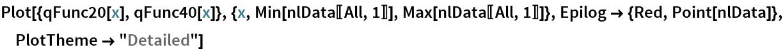 "Plot[{qFunc20[x], qFunc40[x]}, {x, Min[nlData[[All, 1]]], Max[nlData[[All, 1]]]}, Epilog -> {Red, Point[nlData]}, PlotTheme -> ""Detailed""]"