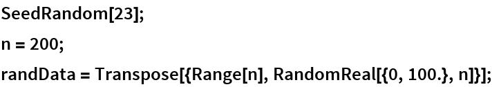 SeedRandom[23]; n = 200; randData = Transpose[{Range[n], RandomReal[{0, 100.}, n]}];