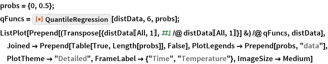 "probs = {0, 0.5}; qFuncs = ResourceFunction[""QuantileRegression""][distData, 6, probs]; ListPlot[Prepend[(Transpose[{distData[[All, 1]], #1 /@ distData[[All, 1]]}] &) /@ qFuncs, distData], Joined -> Prepend[Table[True, Length[probs]], False], PlotLegends -> Prepend[probs, ""data""], PlotTheme -> ""Detailed"", FrameLabel -> {""Time"", ""Temperature""}, ImageSize -> Medium]"