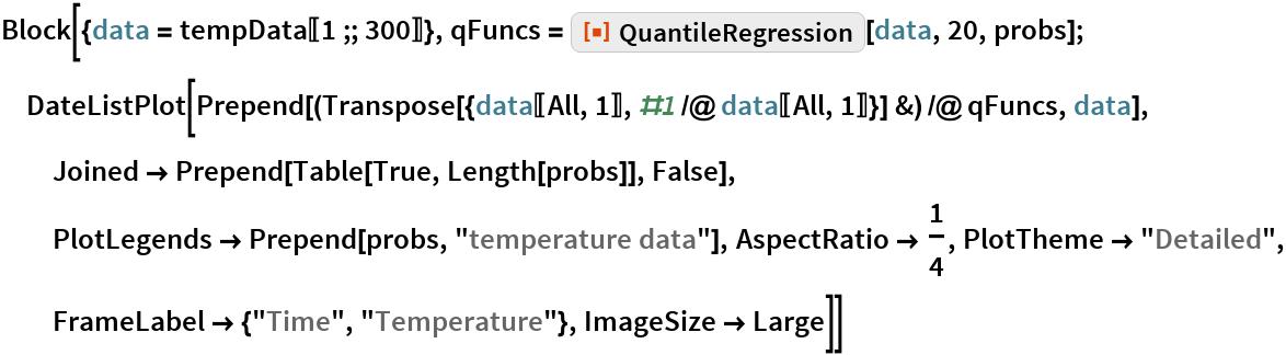 "Block[{data = tempData[[1 ;; 300]]}, qFuncs = ResourceFunction[""QuantileRegression""][data, 20, probs]; DateListPlot[   Prepend[(Transpose[{data[[All, 1]], #1 /@ data[[All, 1]]}] &) /@ qFuncs, data], Joined -> Prepend[Table[True, Length[probs]], False], PlotLegends -> Prepend[probs, ""temperature data""], AspectRatio -> 1/4, PlotTheme -> ""Detailed"", FrameLabel -> {""Time"", ""Temperature""}, ImageSize -> Large]]"
