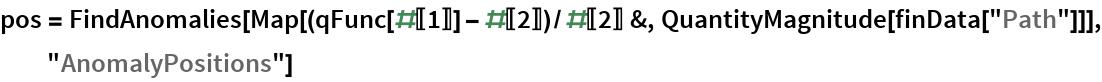 "pos = FindAnomalies[   Map[(qFunc[#[[1]]] - #[[2]])/#[[2]] &, QuantityMagnitude[finData[""Path""]]], ""AnomalyPositions""]"