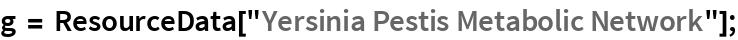 "g = ResourceData[""Yersinia Pestis Metabolic Network""];"